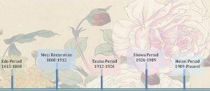Meiji Restorasyonu Ve Japon Modernleşmesi